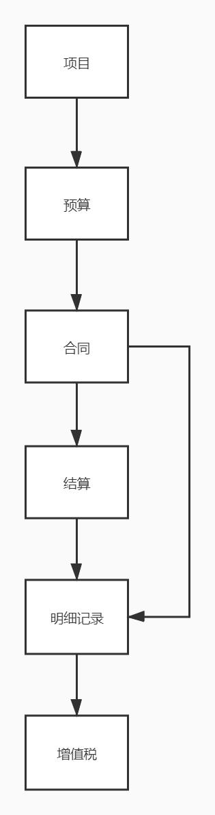 data_new